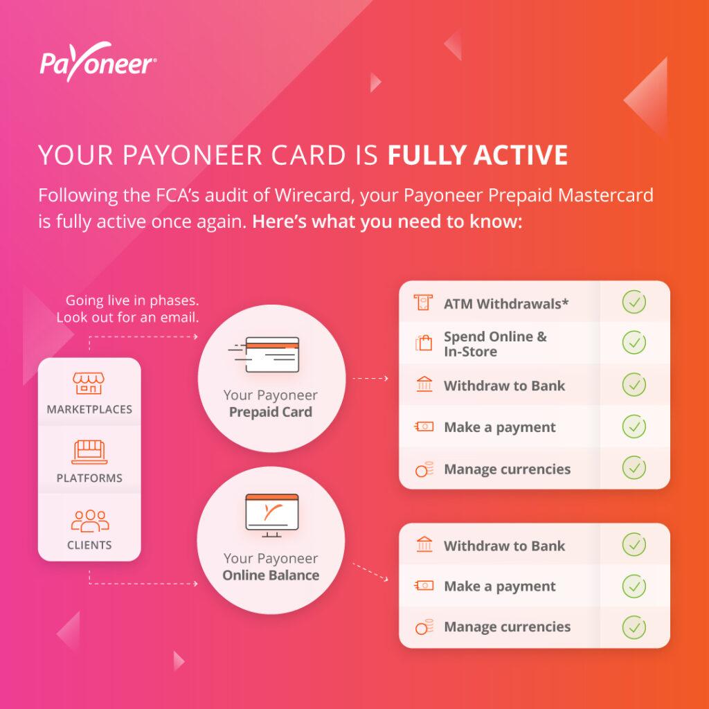 Wirecard payoneer update
